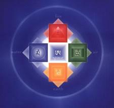 5 Elements Mandala